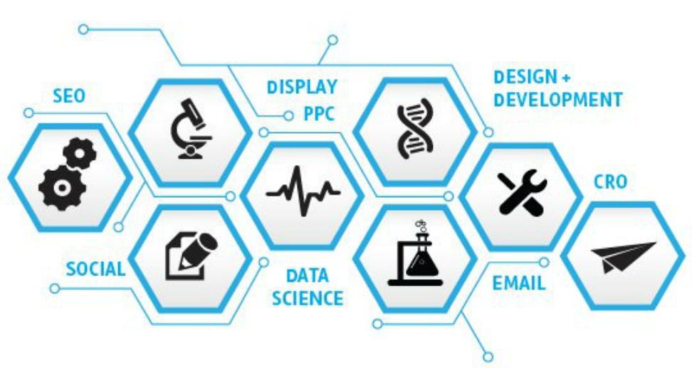 Pilihlah Digital Agency Terbaik Untuk Website Anda