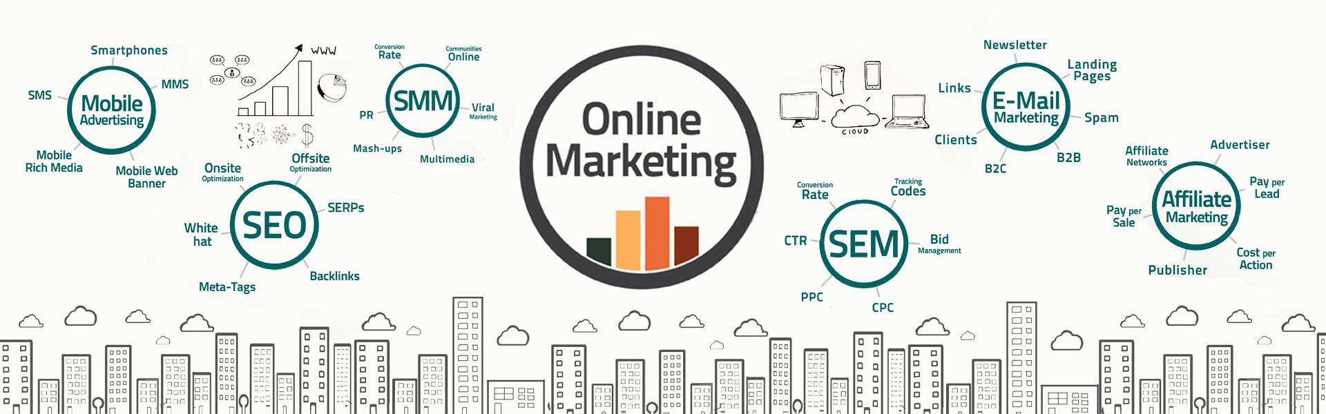 Pilihlah Perusahaan Jasa SEO yang Berpengalaman Untuk Internet Marketing Anda