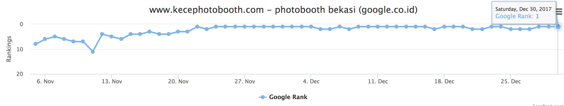 kecephotobooth-photobooth-bekasi