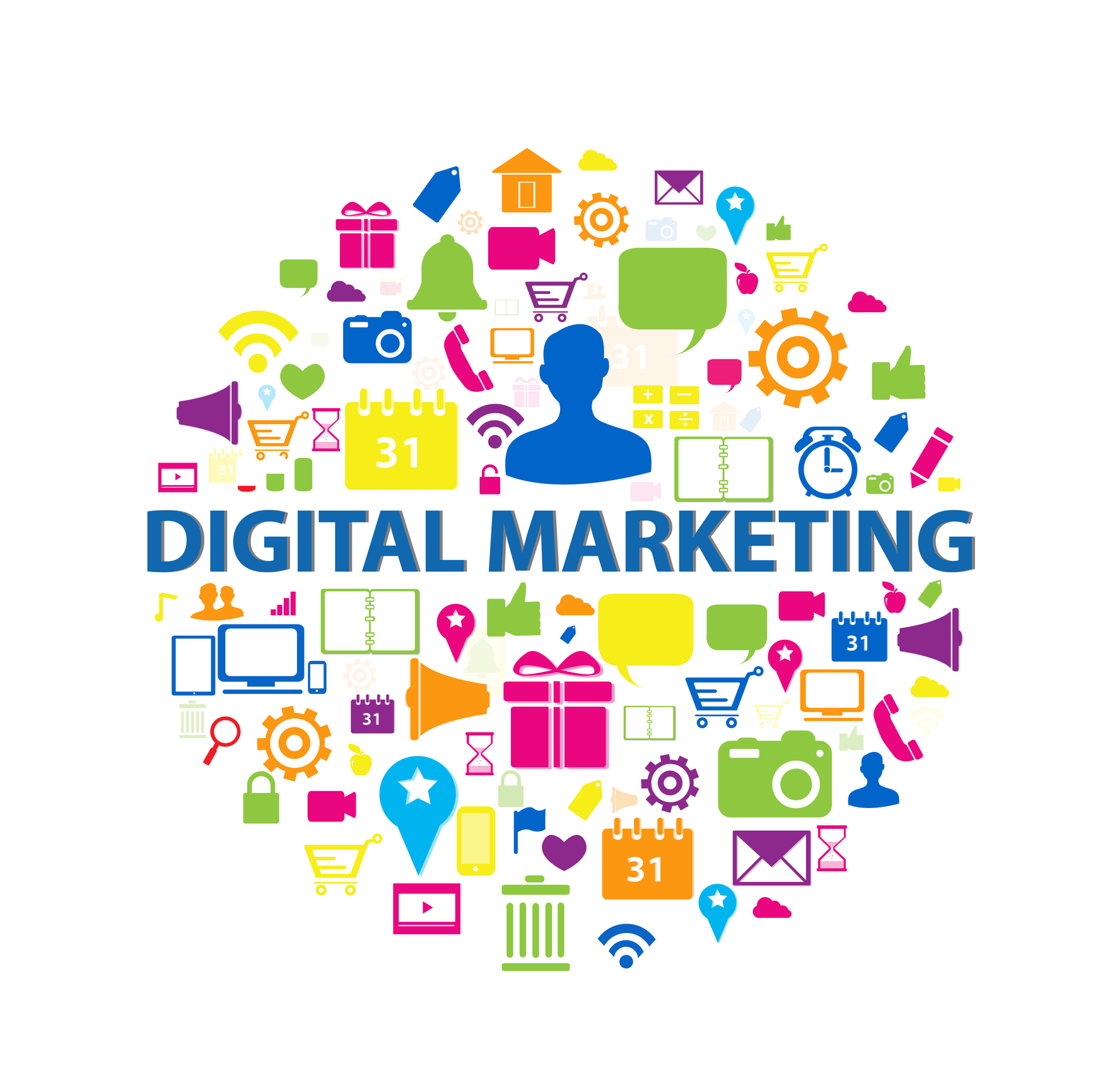 Kegunaan dan Hal yang Harus Anda Hindari Ketika Melakukan Digital Marketing