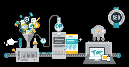Dapatkan Keuntungan Yang Lebih Dari Penggunaan Jasa SEO Untuk Bisnis Online Anda!