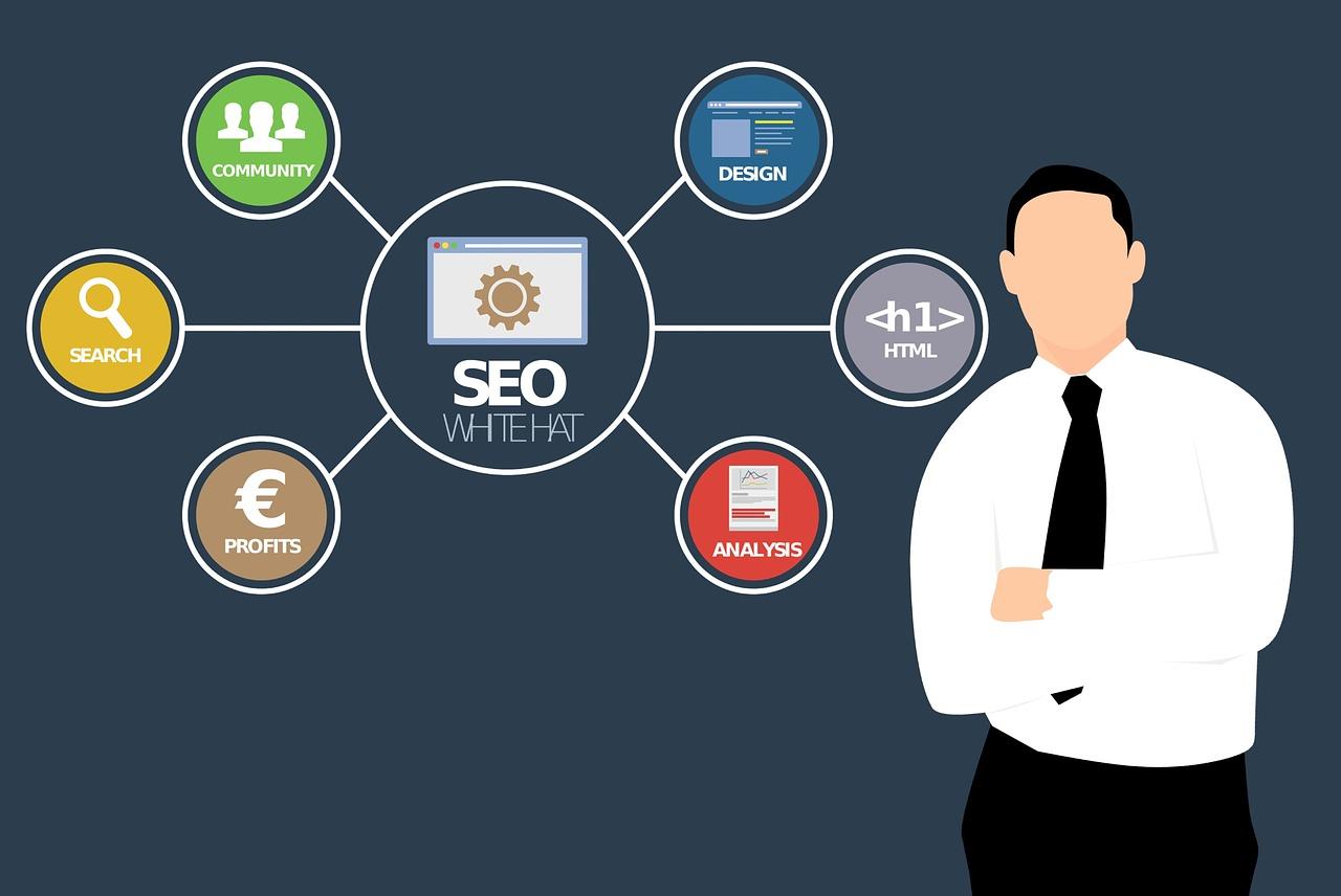 Inilah Beberapa Faktor Yang Mempengaruhi Ranking Website Anda Di Google